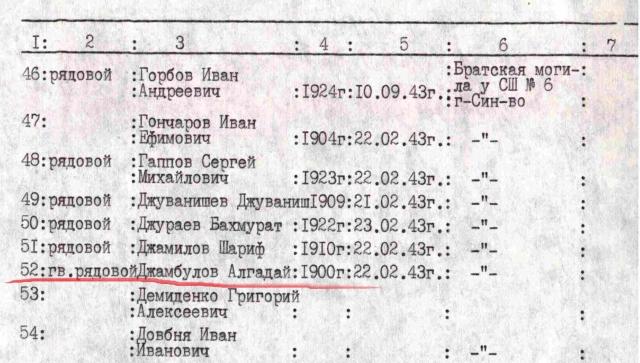 Донесение о безвозвратных потерях: сын поэта Алгадай Джамбулов убит в 1943 г. Фото: pamyat-naroda.ru